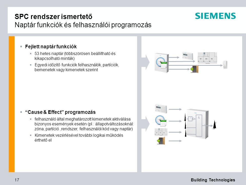 SPC rendszer ismertető Naptár funkciók és felhasználói programozás