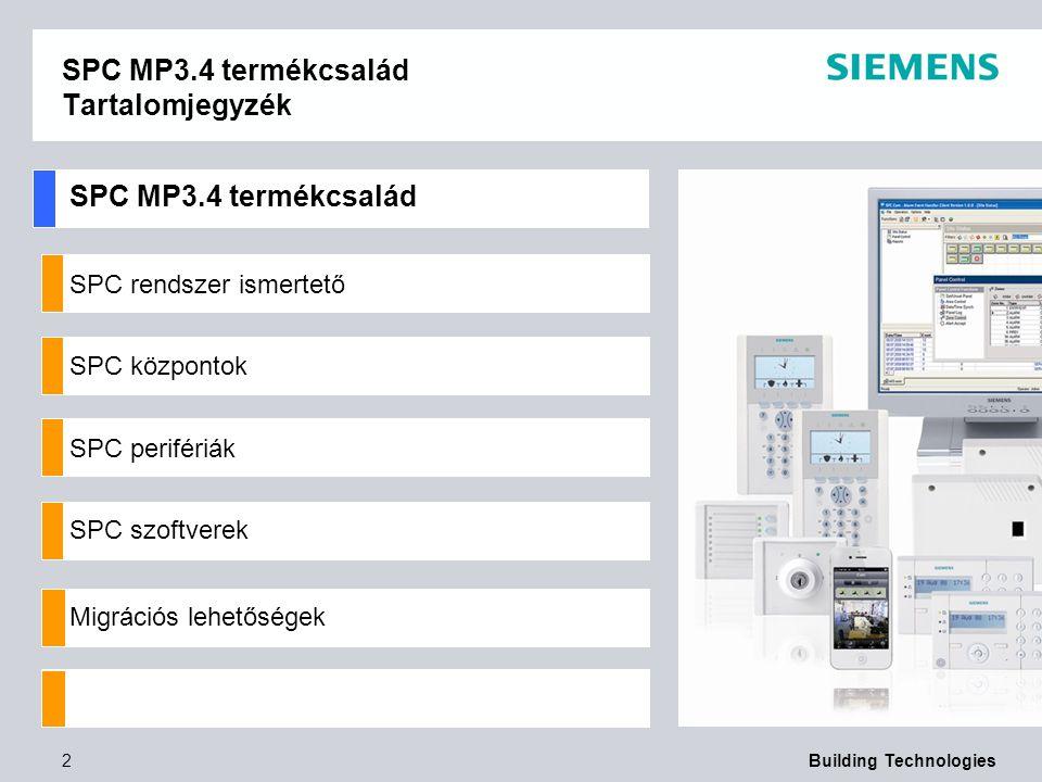 SPC MP3.4 termékcsalád Tartalomjegyzék