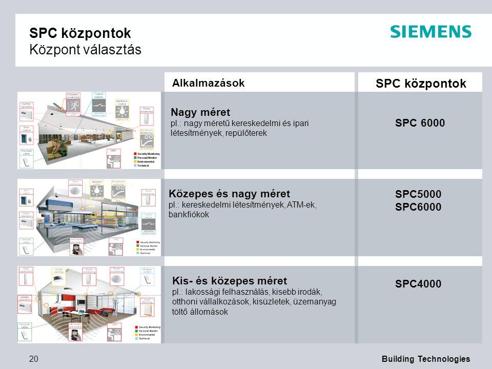 SPC központok Központ választás