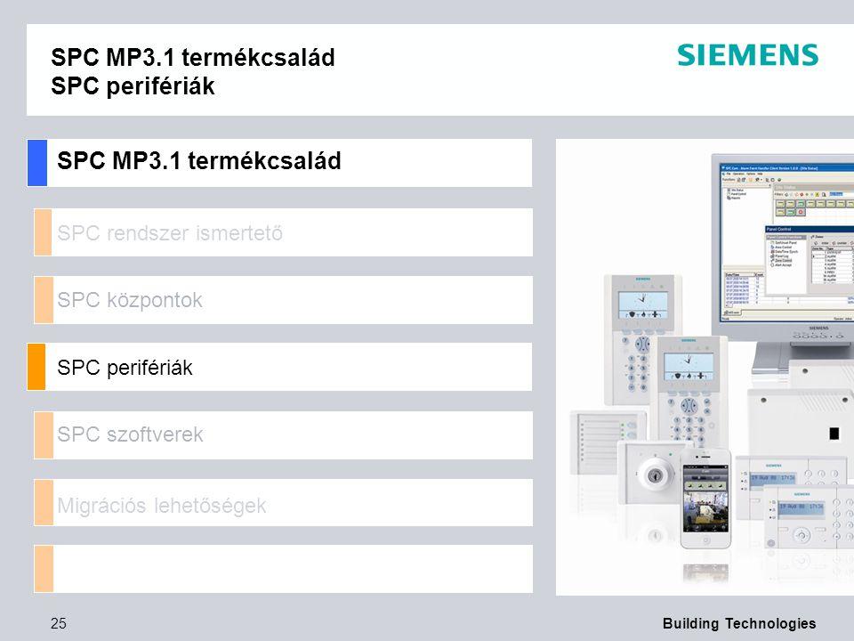 SPC MP3.1 termékcsalád SPC perifériák