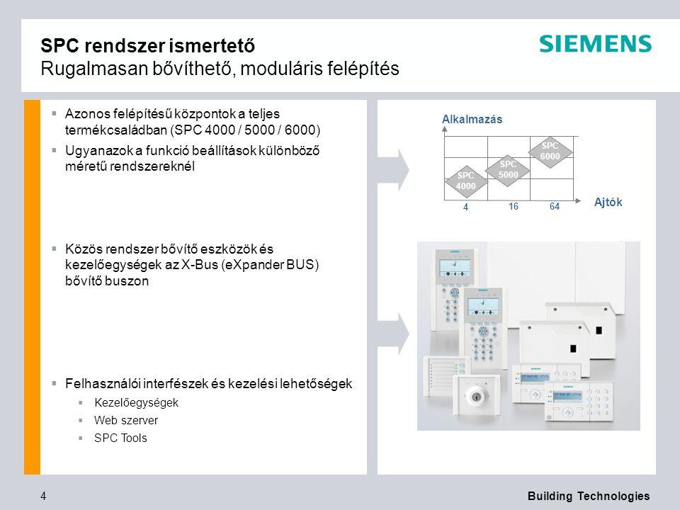 SPC rendszer ismertető Rugalmasan bővíthető, moduláris felépítés