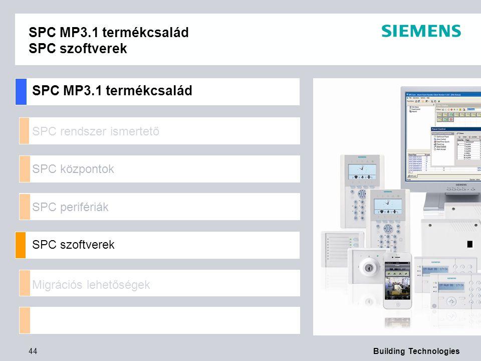 SPC MP3.1 termékcsalád SPC szoftverek