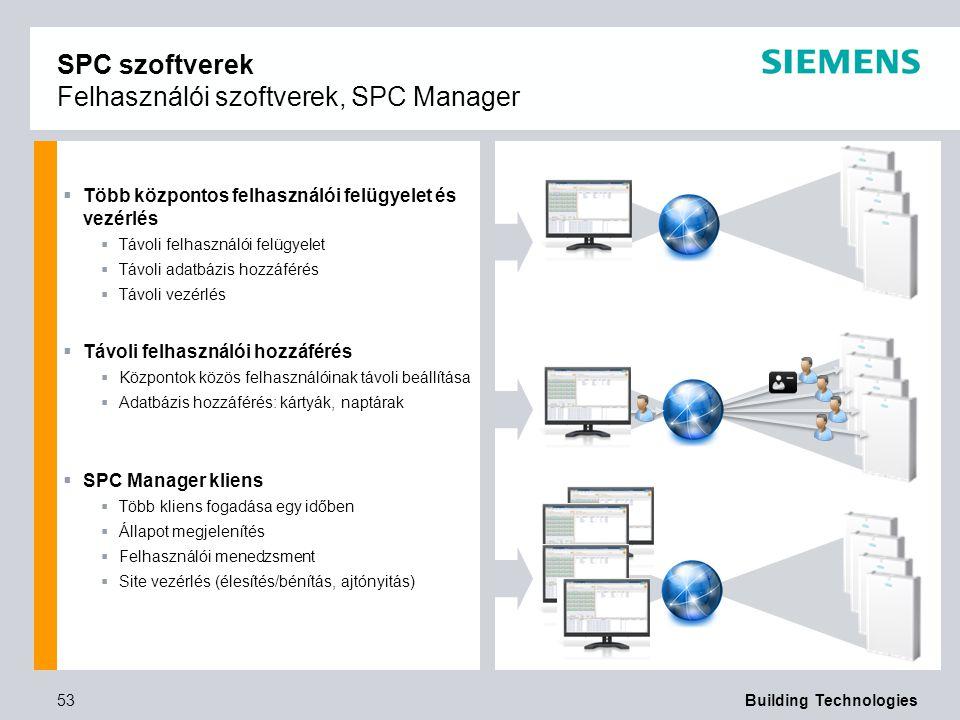 SPC szoftverek Felhasználói szoftverek, SPC Manager