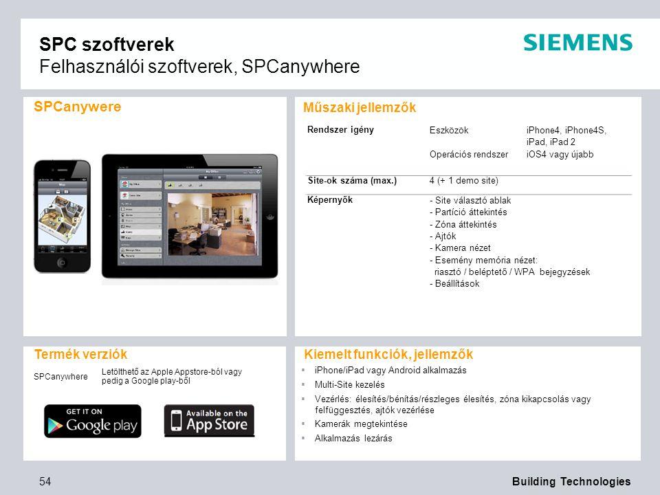 SPC szoftverek Felhasználói szoftverek, SPCanywhere