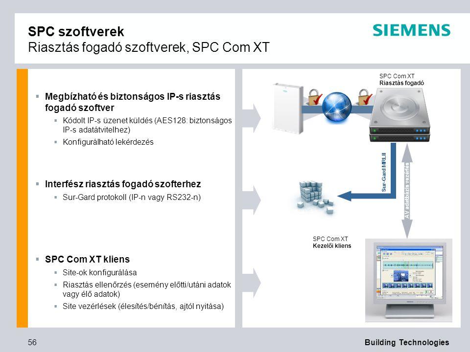SPC szoftverek Riasztás fogadó szoftverek, SPC Com XT