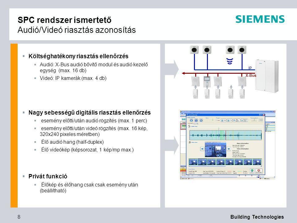 SPC rendszer ismertető Audió/Videó riasztás azonosítás
