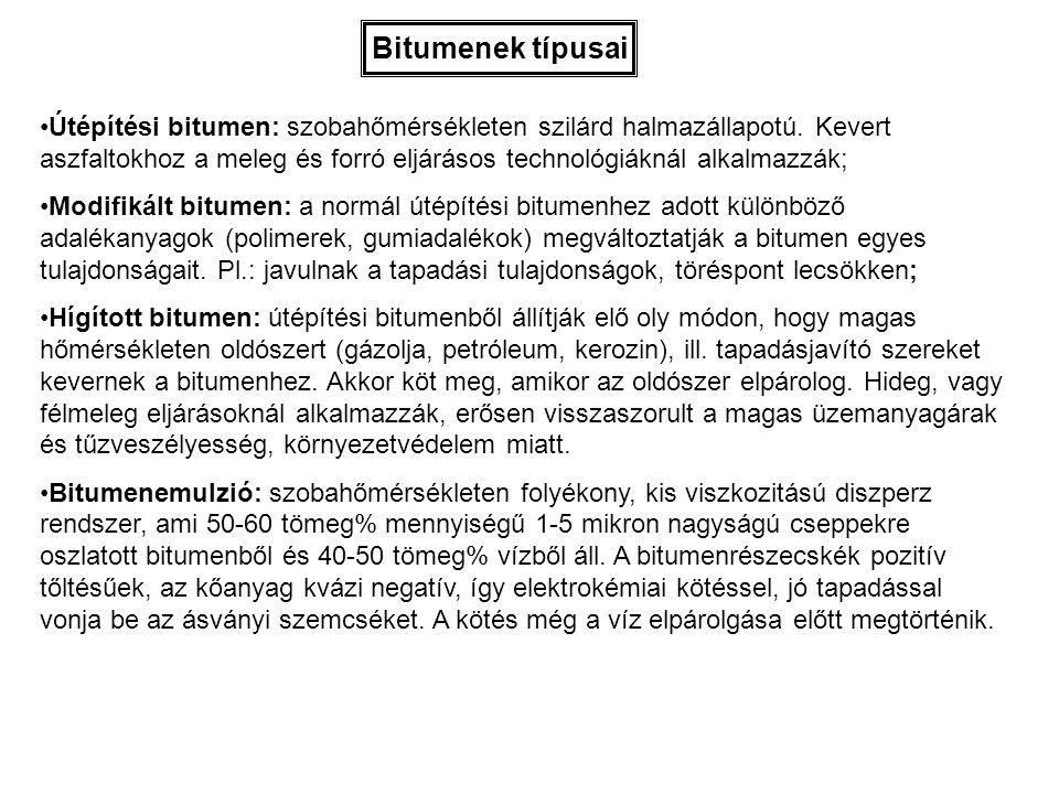 Bitumenek típusai