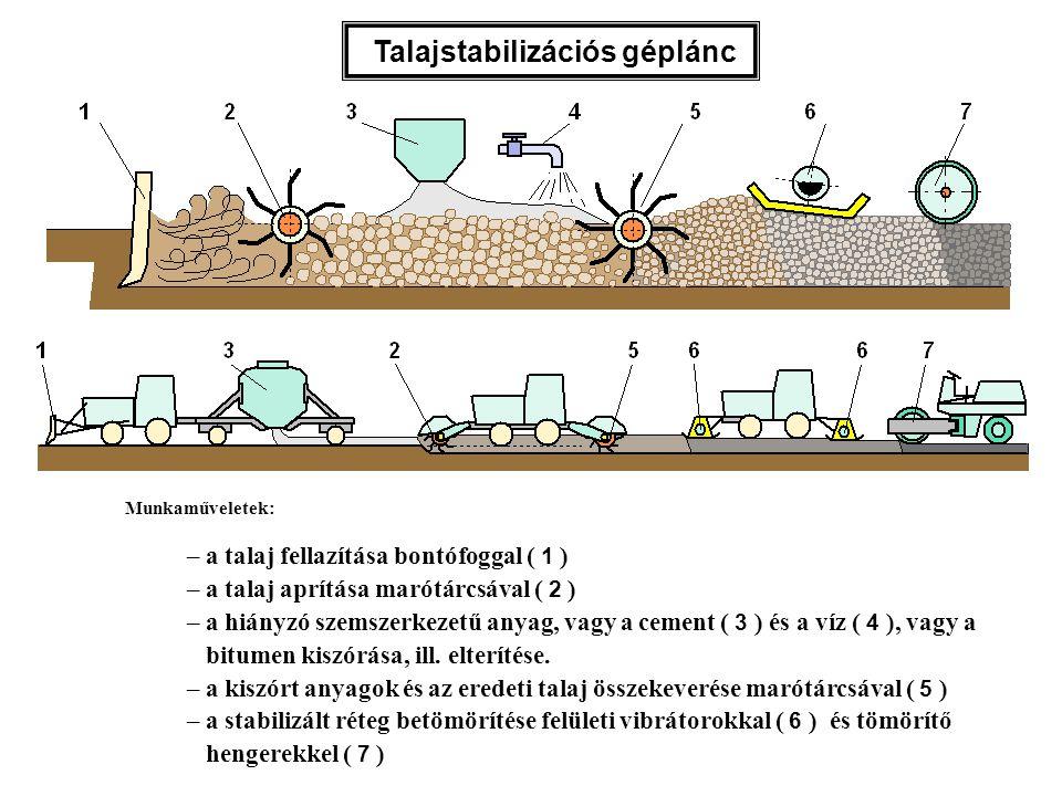Talajstabilizációs géplánc
