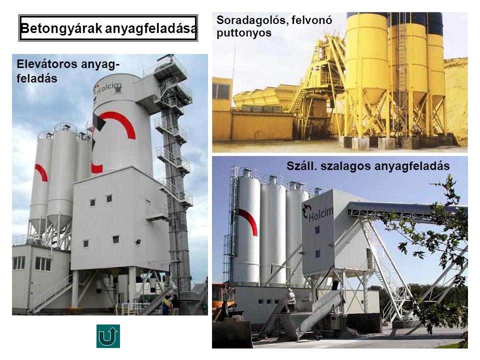 Betongyárak anyagfeladása