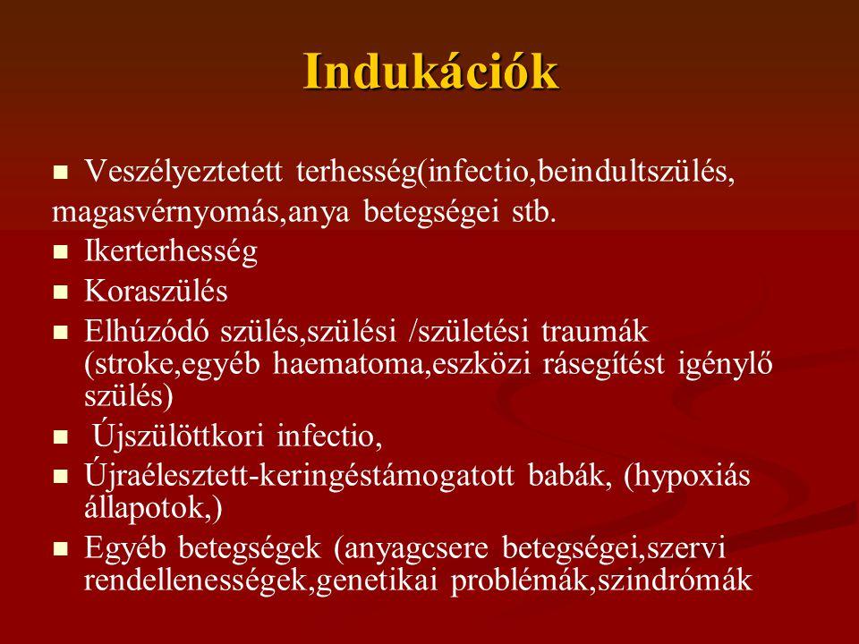 Indukációk Veszélyeztetett terhesség(infectio,beindultszülés,