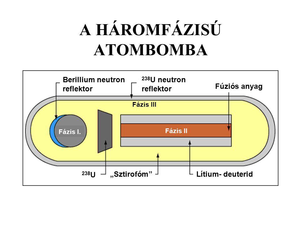 A HÁROMFÁZISÚ ATOMBOMBA