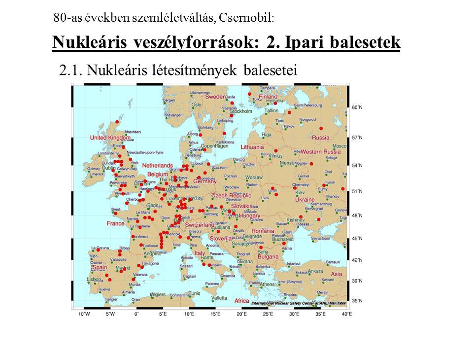 Nukleáris veszélyforrások: 2. Ipari balesetek