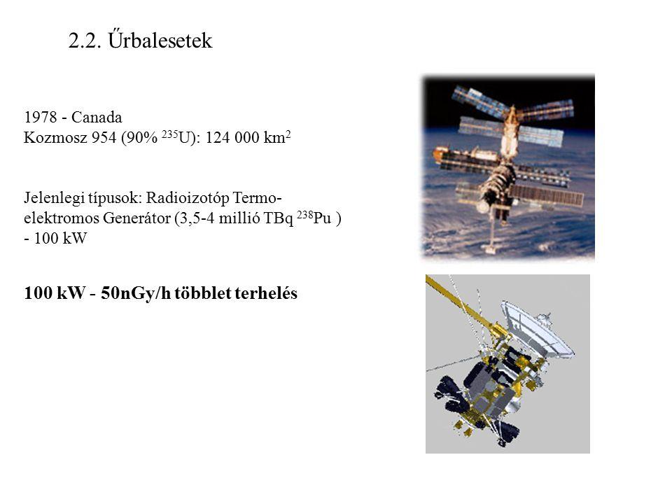 2.2. Űrbalesetek 100 kW - 50nGy/h többlet terhelés 1978 - Canada