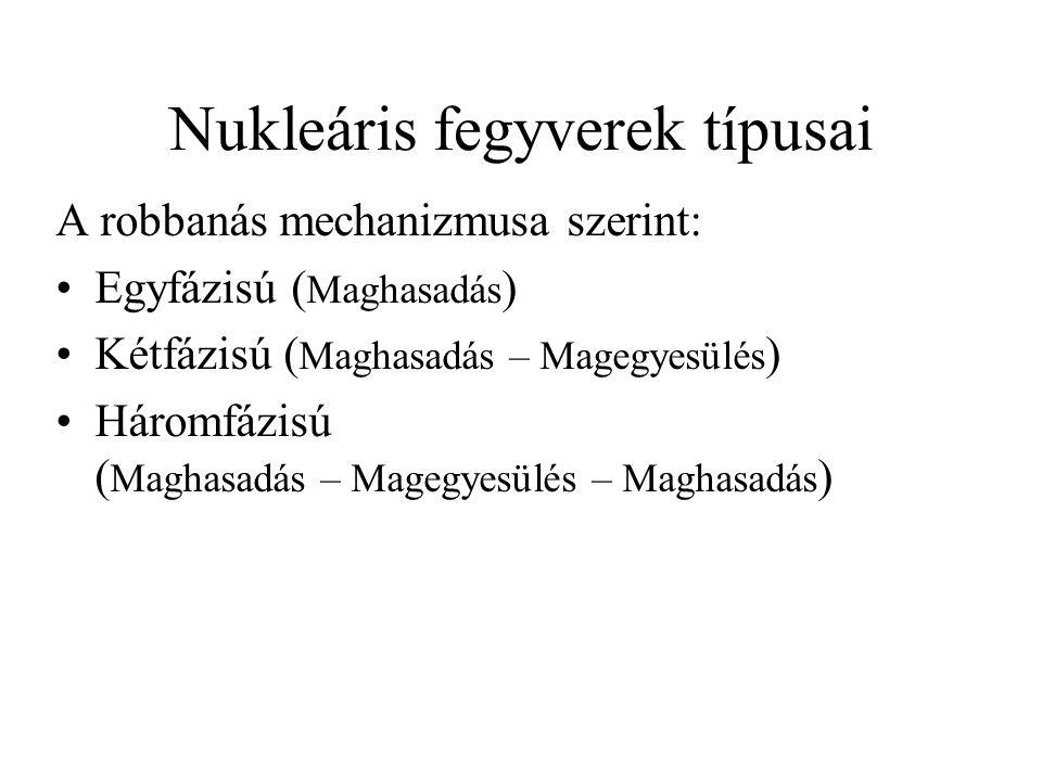 Nukleáris fegyverek típusai