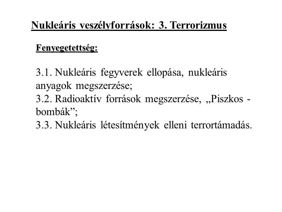 Nukleáris veszélyforrások: 3. Terrorizmus