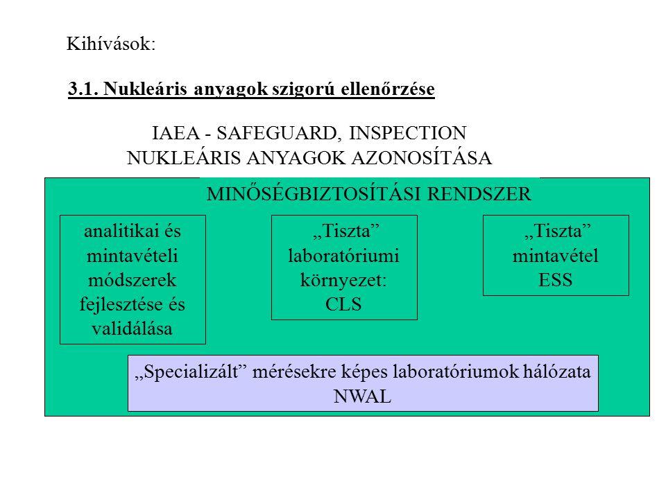 3.1. Nukleáris anyagok szigorú ellenőrzése