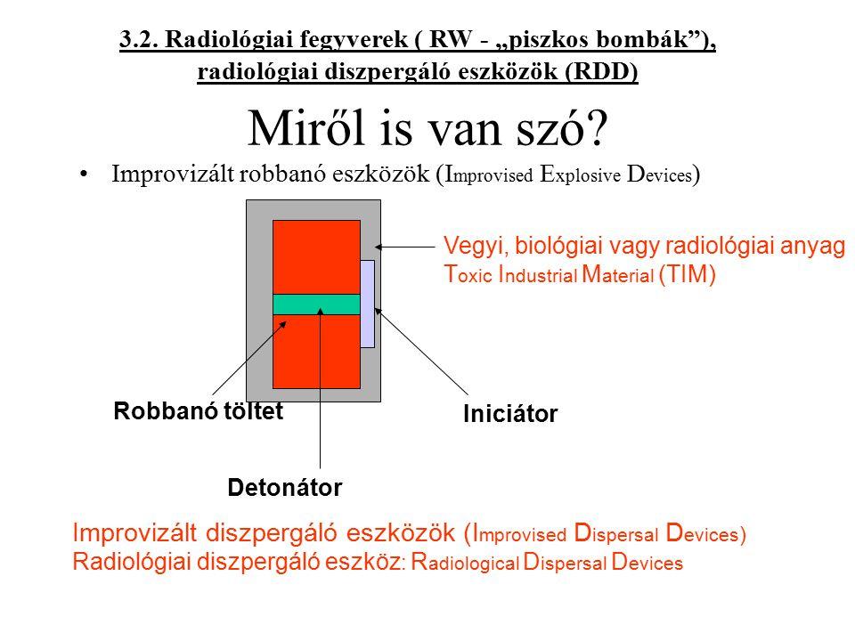 """Miről is van szó 3.2. Radiológiai fegyverek ( RW - """"piszkos bombák ),"""