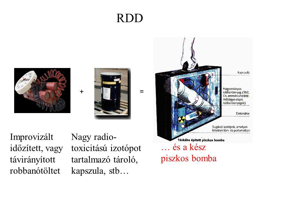RDD Improvizált időzített, vagy távirányított robbanótöltet