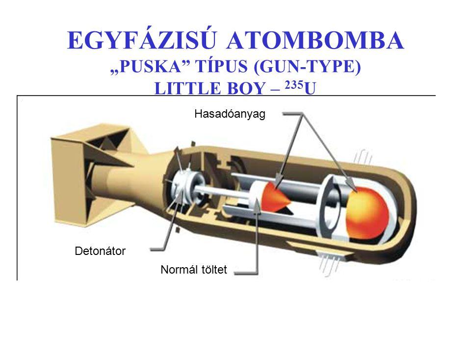 """EGYFÁZISÚ ATOMBOMBA """"PUSKA TÍPUS (GUN-TYPE) LITTLE BOY – 235U"""