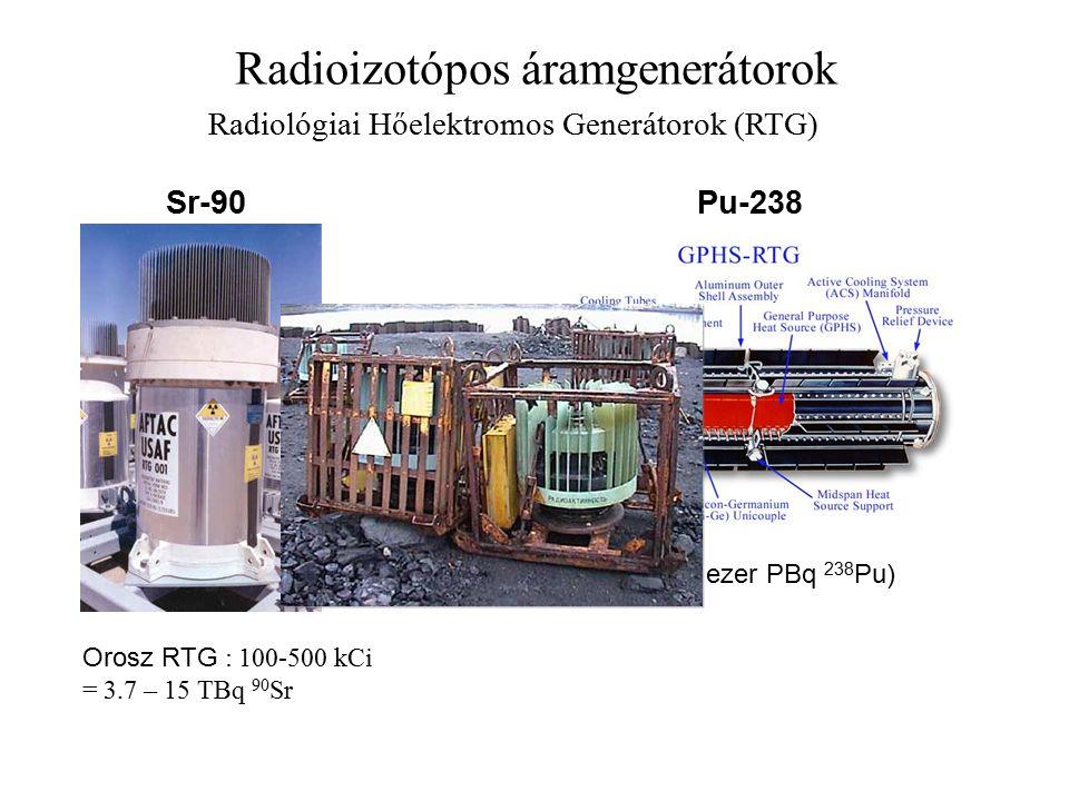 Radioizotópos áramgenerátorok