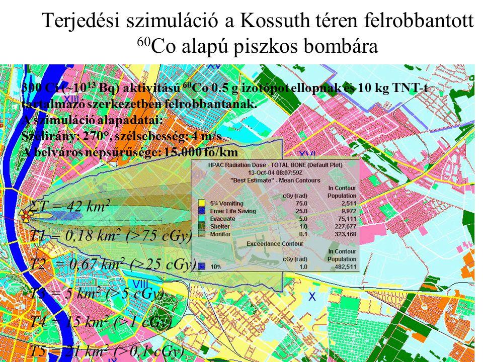 Terjedési szimuláció a Kossuth téren felrobbantott 60Co alapú piszkos bombára
