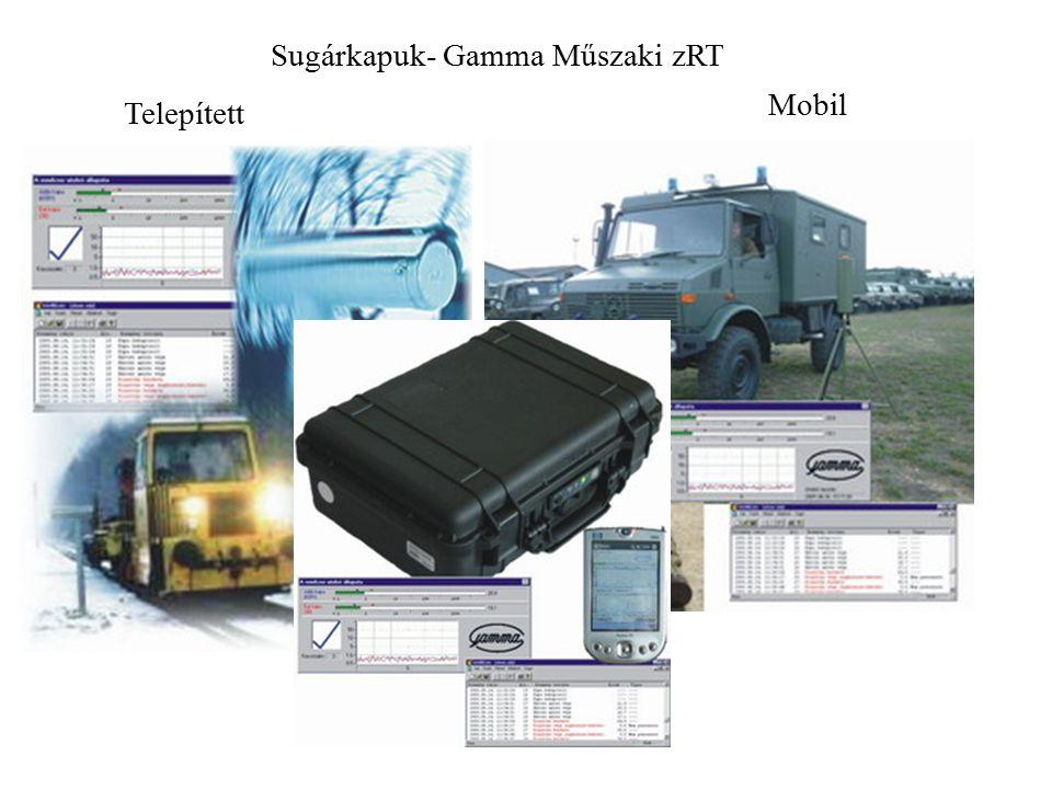 Sugárkapuk- Gamma Műszaki zRT