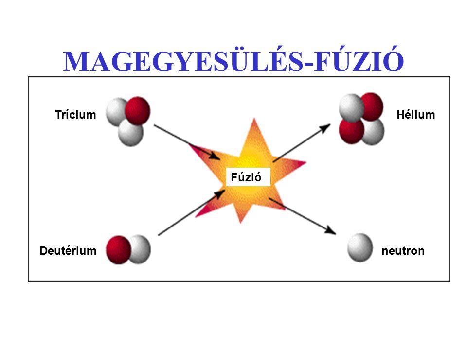 MAGEGYESÜLÉS-FÚZIÓ Trícium Hélium Fúzió Deutérium neutron