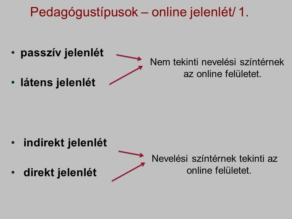 Pedagógustípusok – online jelenlét/ 1.