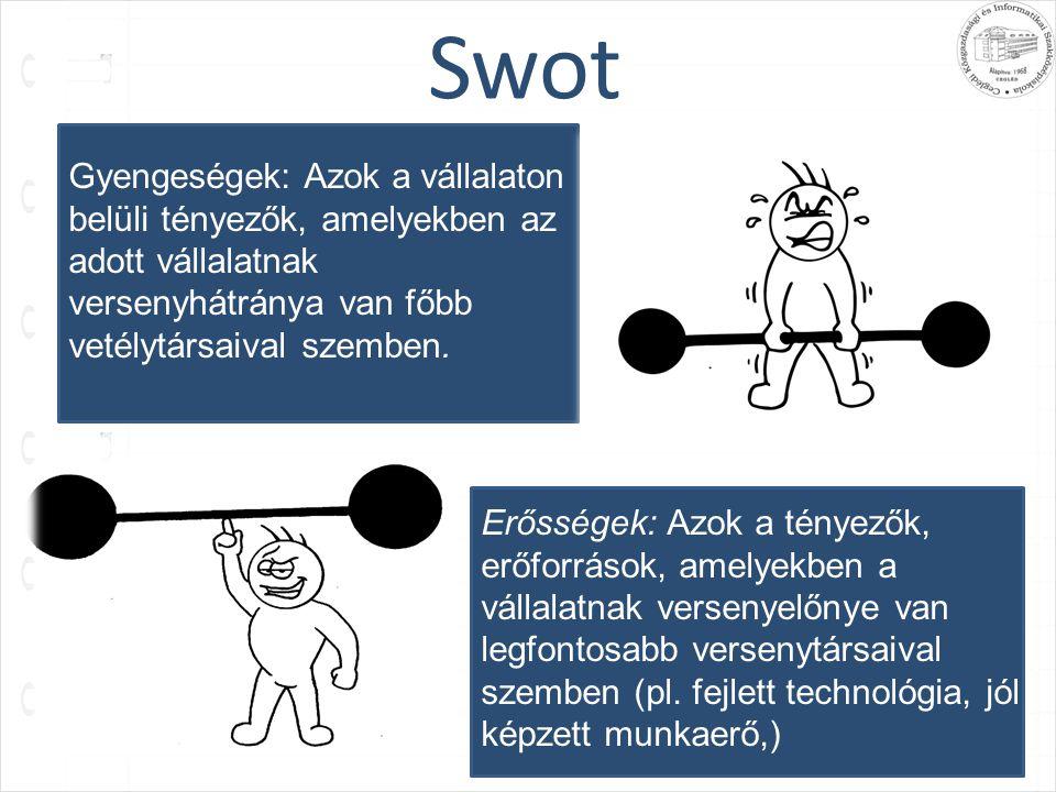 Swot Gyengeségek: Azok a vállalaton belüli tényezők, amelyekben az adott vállalatnak versenyhátránya van főbb vetélytársaival szemben.