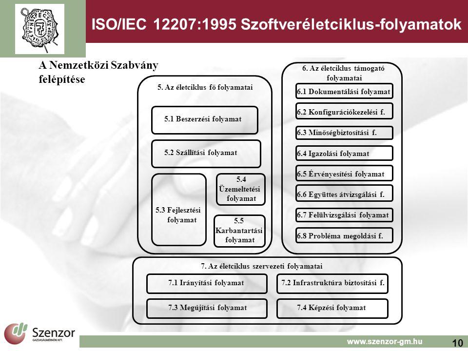 ISO/IEC 12207:1995 Szoftveréletciklus-folyamatok