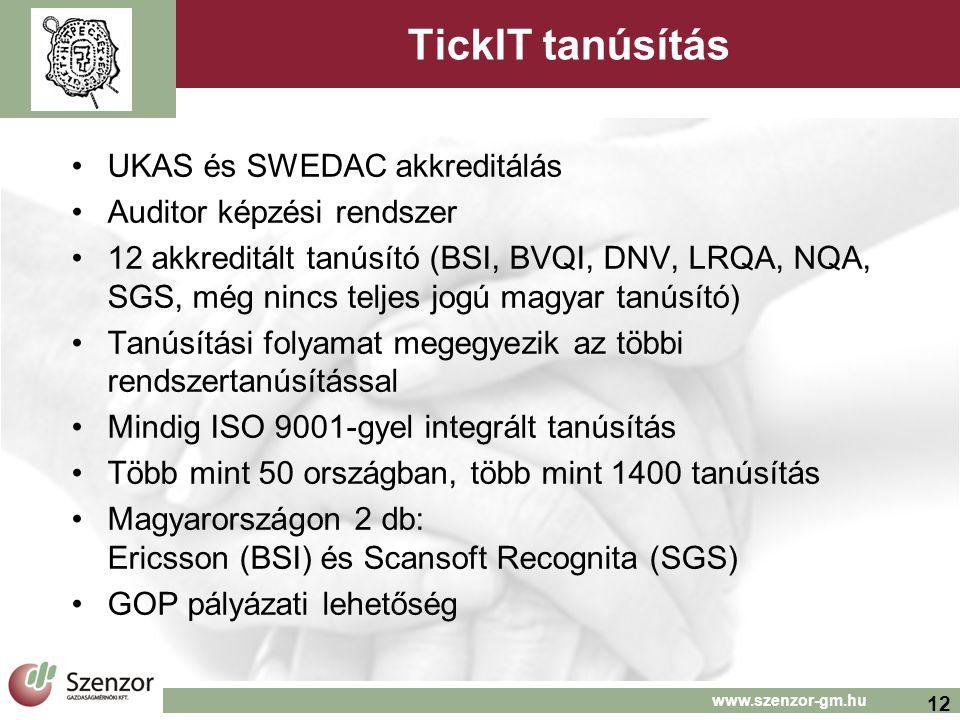 TickIT tanúsítás UKAS és SWEDAC akkreditálás Auditor képzési rendszer