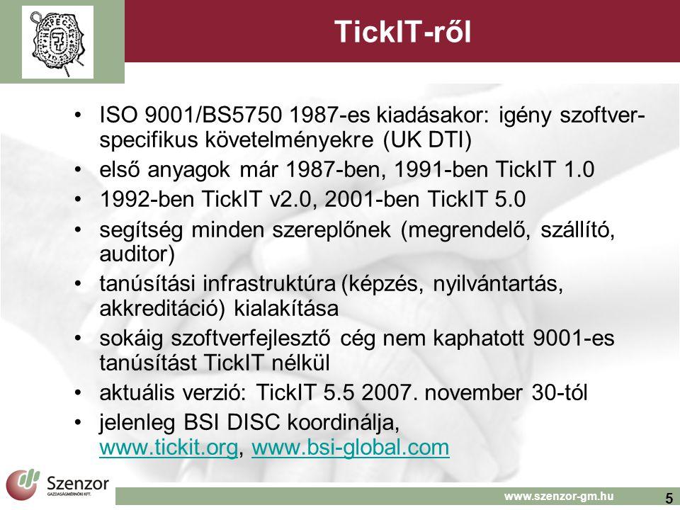TickIT-ről ISO 9001/BS5750 1987-es kiadásakor: igény szoftver-specifikus követelményekre (UK DTI) első anyagok már 1987-ben, 1991-ben TickIT 1.0.