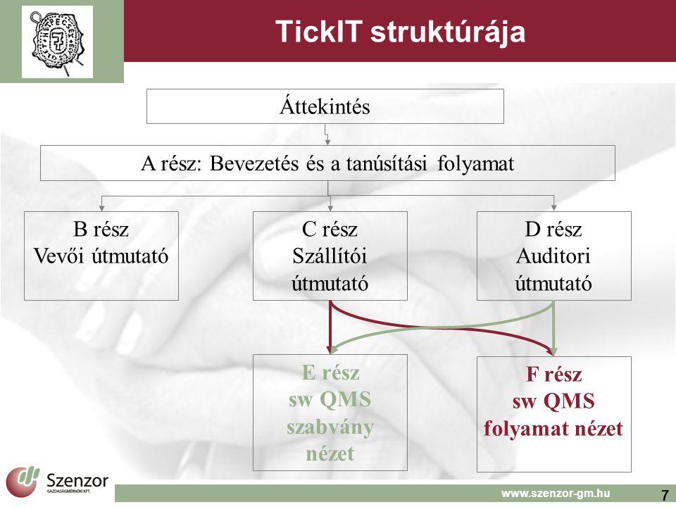 E rész sw QMS szabvány nézet F rész sw QMS folyamat nézet