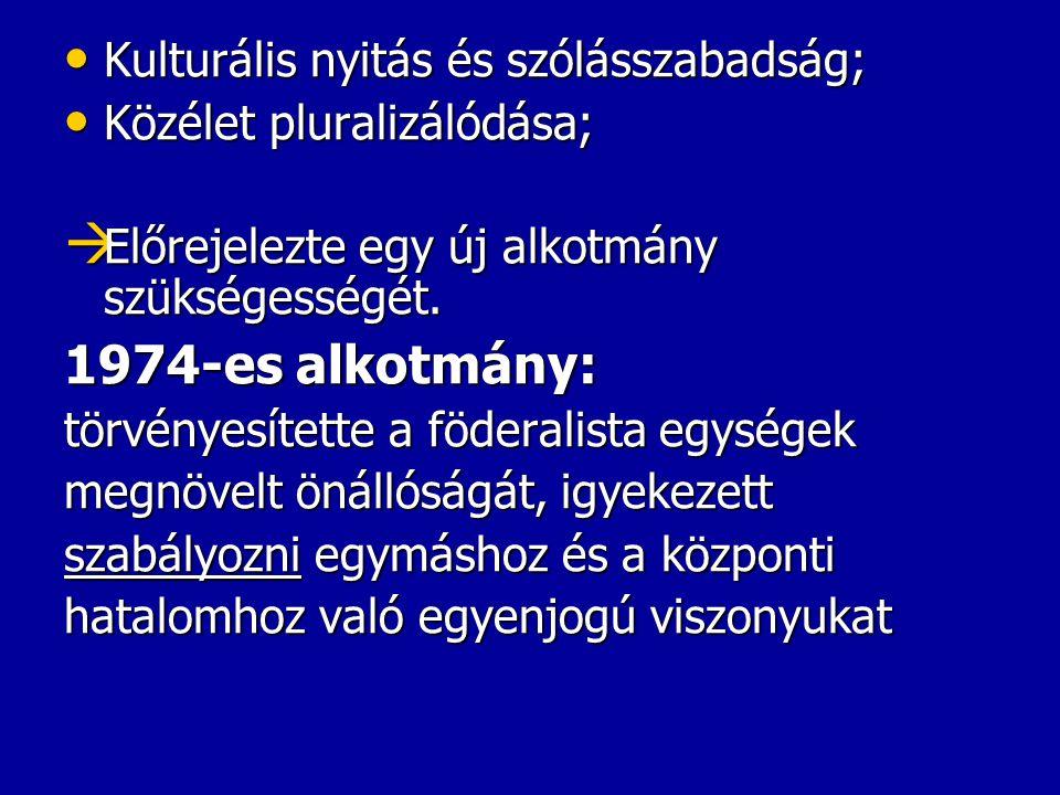 1974-es alkotmány: Kulturális nyitás és szólásszabadság;