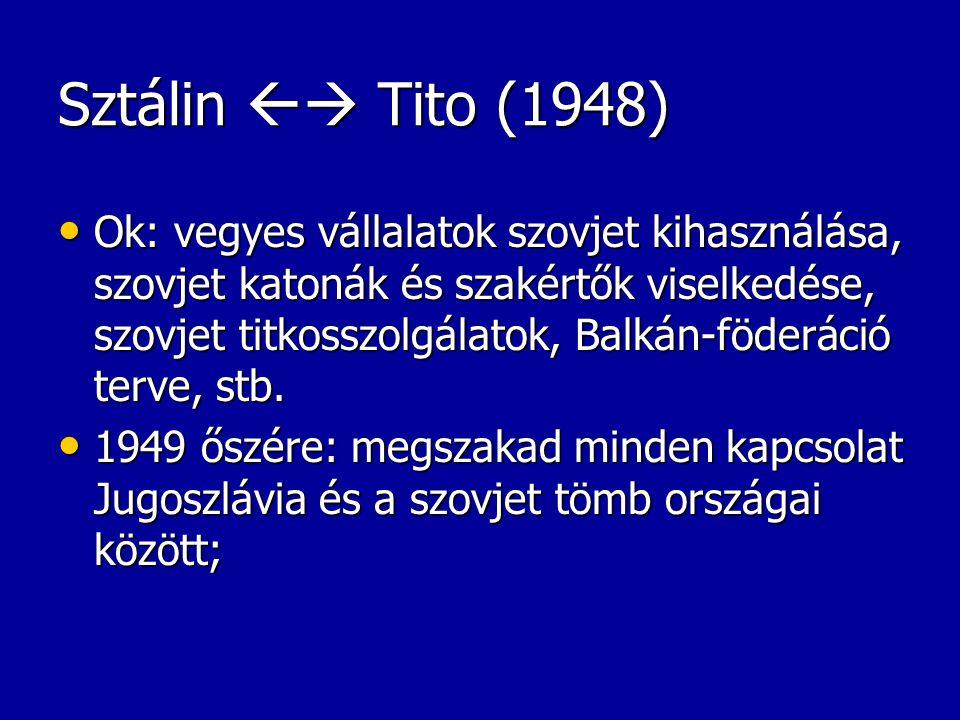 Sztálin  Tito (1948)
