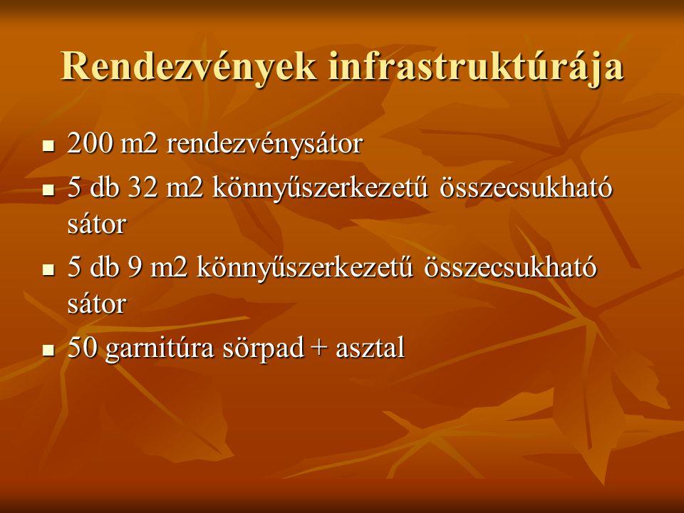 Rendezvények infrastruktúrája