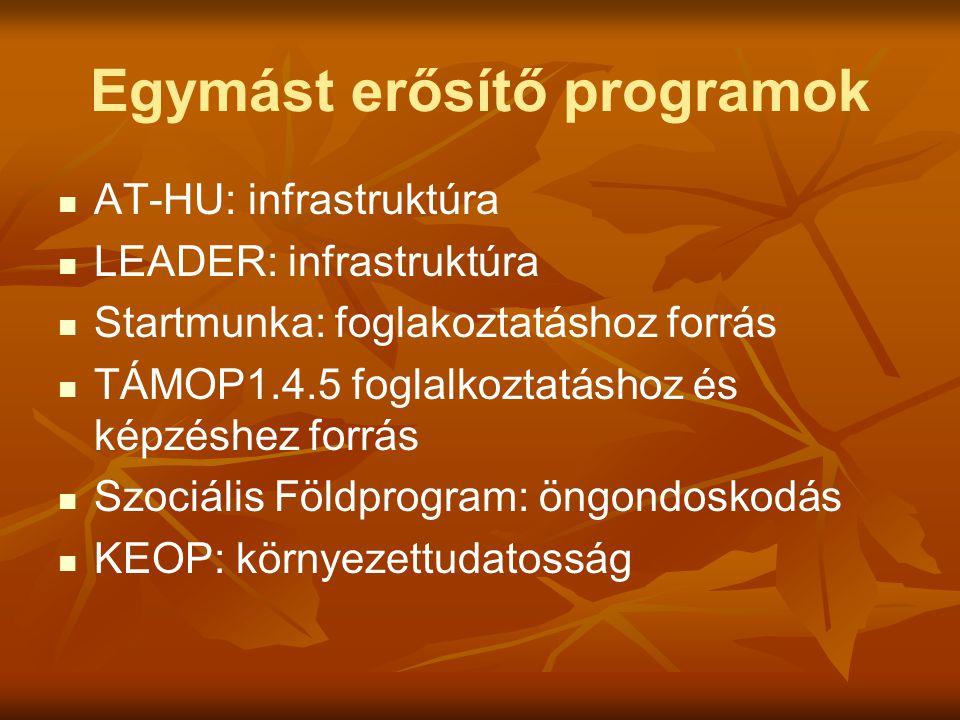 Egymást erősítő programok