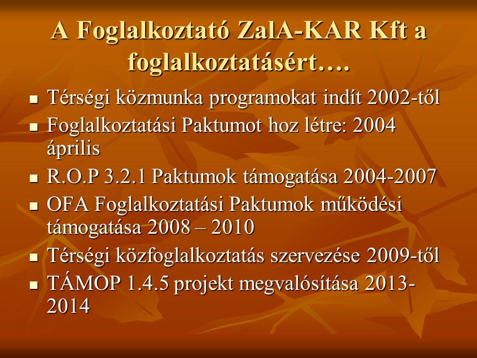A Foglalkoztató ZalA-KAR Kft a foglalkoztatásért….