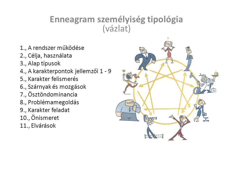 Enneagram személyiség tipológia (vázlat)
