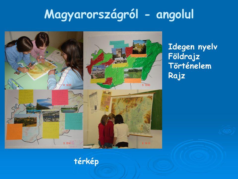 Magyarországról - angolul