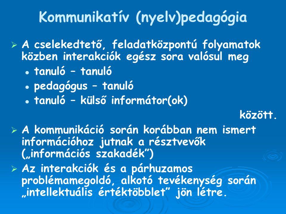 Kommunikatív (nyelv)pedagógia