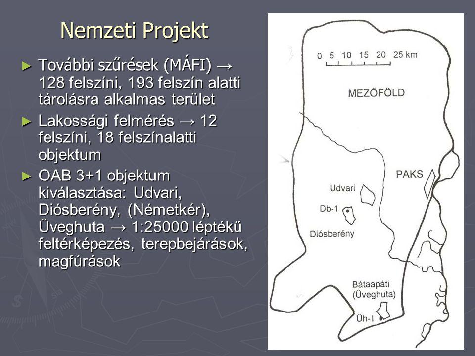 Nemzeti Projekt További szűrések (MÁFI) → 128 felszíni, 193 felszín alatti tárolásra alkalmas terület.