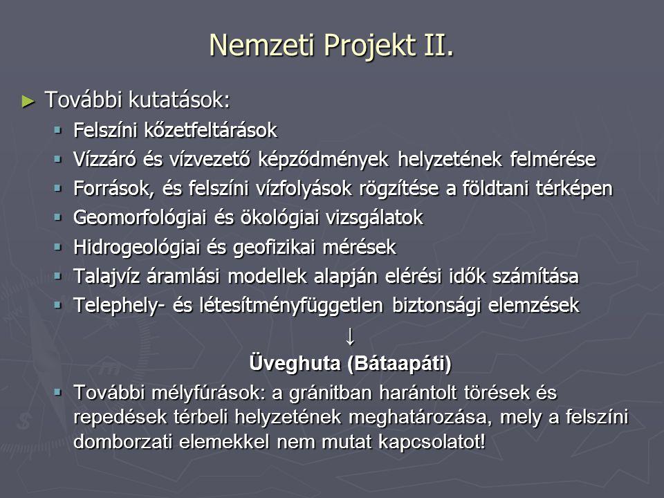 Nemzeti Projekt II. További kutatások: Felszíni kőzetfeltárások