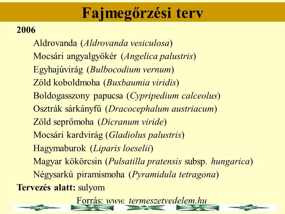 Forrás: www. termeszetvedelem.hu
