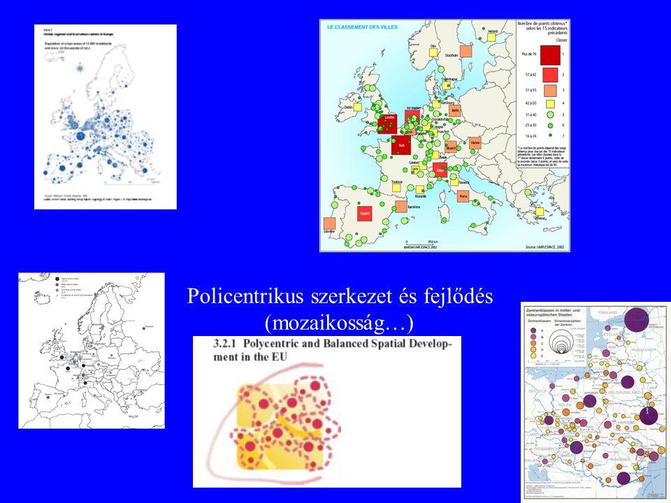 Policentrikus szerkezet és fejlődés