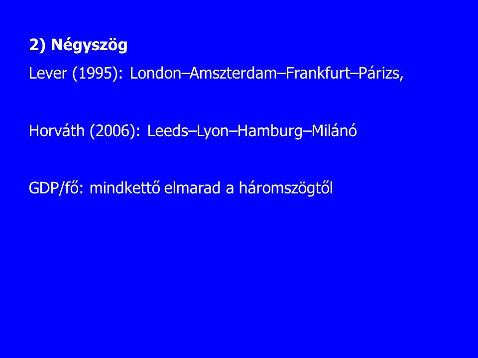 2) Négyszög Lever (1995): London–Amszterdam–Frankfurt–Párizs, Horváth (2006): Leeds–Lyon–Hamburg–Milánó.