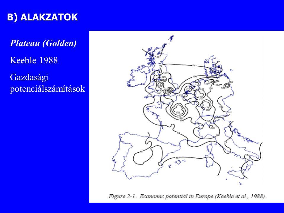 B) ALAKZATOK Plateau (Golden) Keeble 1988 Gazdasági potenciálszámítások
