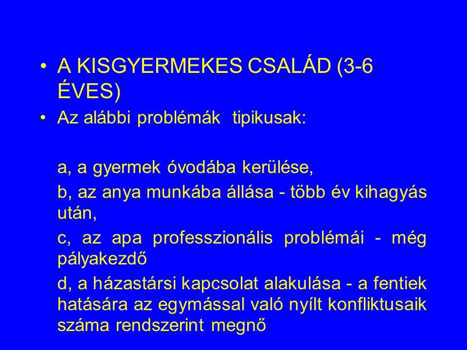 A KISGYERMEKES CSALÁD (3-6 ÉVES)