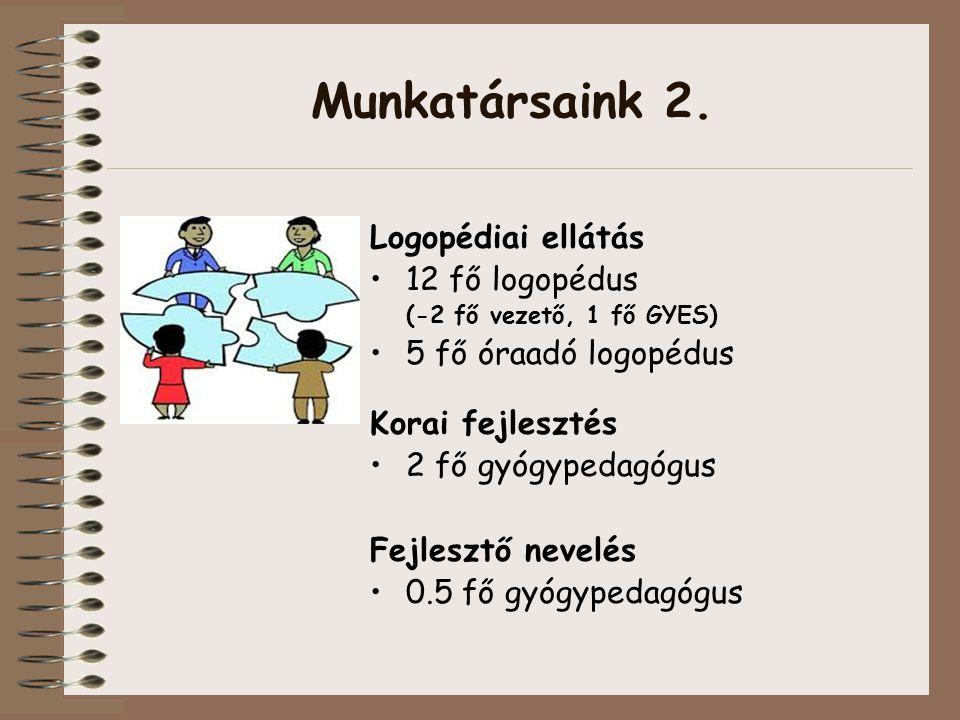 Munkatársaink 2. Logopédiai ellátás 12 fő logopédus