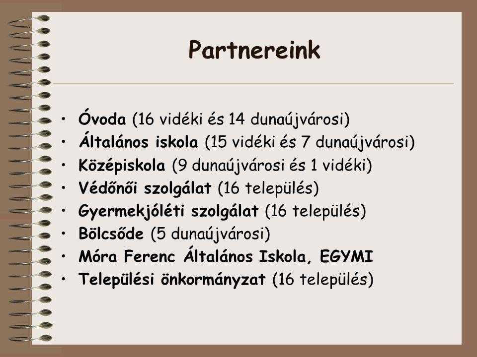 Partnereink Óvoda (16 vidéki és 14 dunaújvárosi)